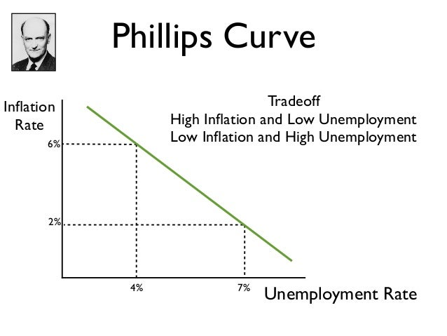 literature review about unemployment About this report  this rapid literature review addresses the following questions: what evidence is available of a connection between youth unemployment and violence (in.