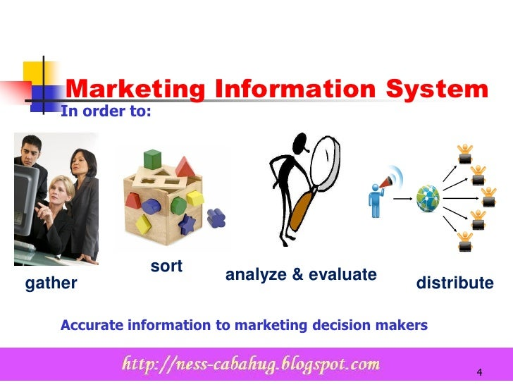 marketing decision making and formal scanning Effective marketing decision-making •define the marketing information system and  –regularly scanning newspapers  • market research is a formal study which.
