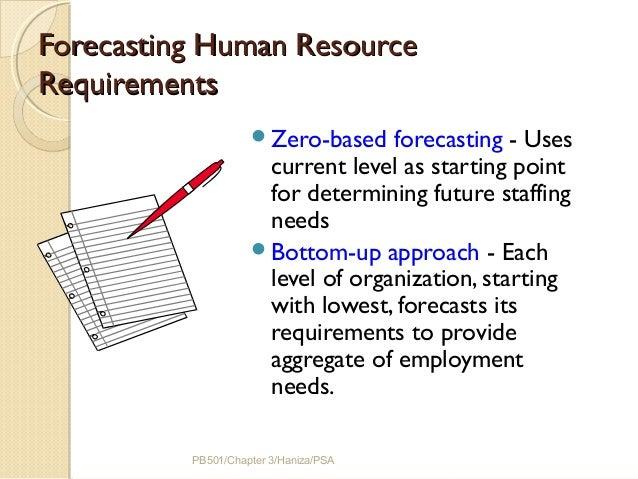 Chapter 3 job analysis, strategic planning, job description
