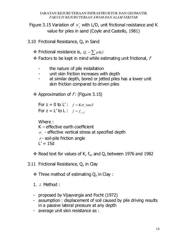 JABATAN KEJURUTERAAN INFRASTRUKTUR DAN GEOMATIK FAKULTI KEJURUTERAAN AWAM DAN ALAM SEKITAR * Figure 3.15 Variation of N q ...
