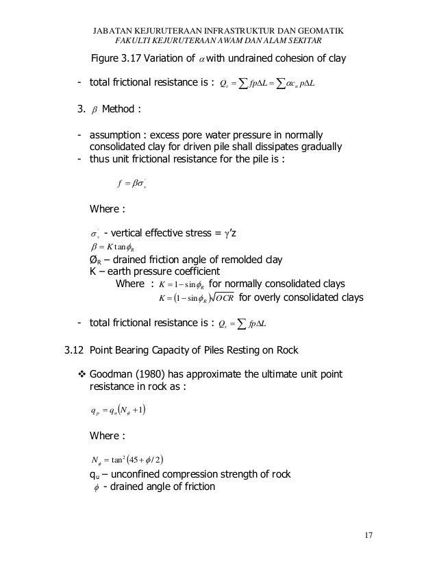 JABATAN KEJURUTERAAN INFRASTRUKTUR DAN GEOMATIK FAKULTI KEJURUTERAAN AWAM DAN ALAM SEKITAR  Figure 3.17 Variation of  wit...