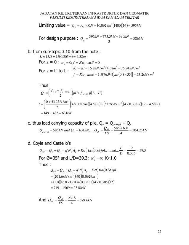 JABATAN KEJURUTERAAN INFRASTRUKTUR DAN GEOMATIK FAKULTI KEJURUTERAAN AWAM DAN ALAM SEKITAR  Limiting value = Q p  Ap 400 ...