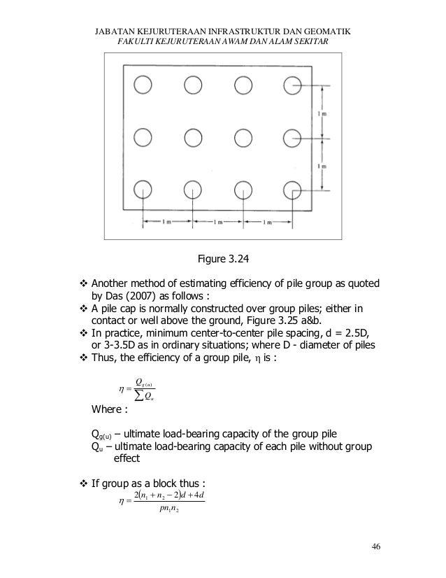 JABATAN KEJURUTERAAN INFRASTRUKTUR DAN GEOMATIK FAKULTI KEJURUTERAAN AWAM DAN ALAM SEKITAR  Figure 3.24  Another method o...