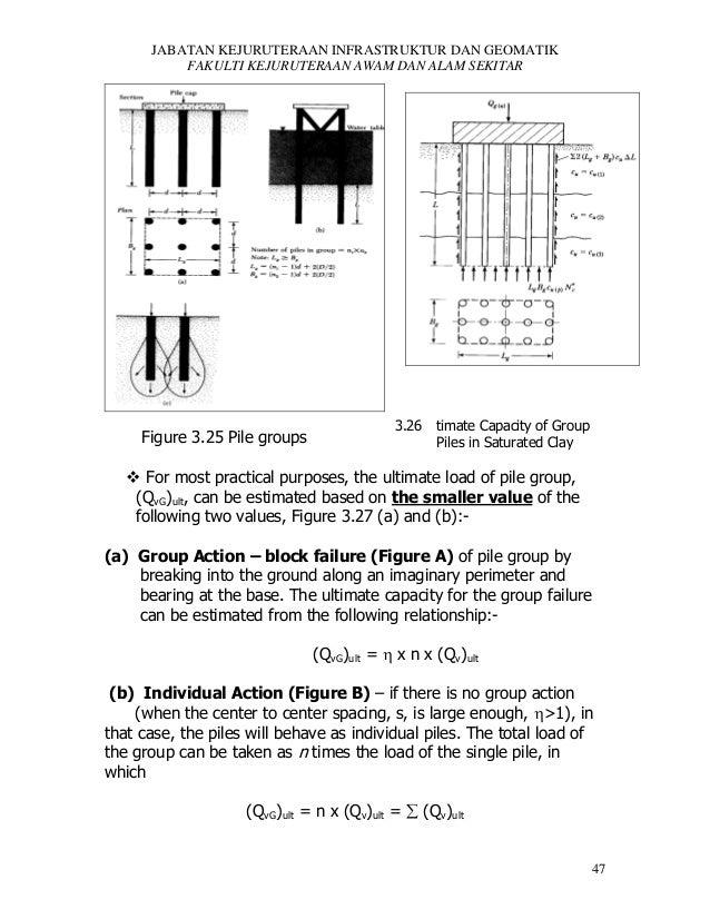JABATAN KEJURUTERAAN INFRASTRUKTUR DAN GEOMATIK FAKULTI KEJURUTERAAN AWAM DAN ALAM SEKITAR  Figure 3.25 Pile groups  3.26 ...