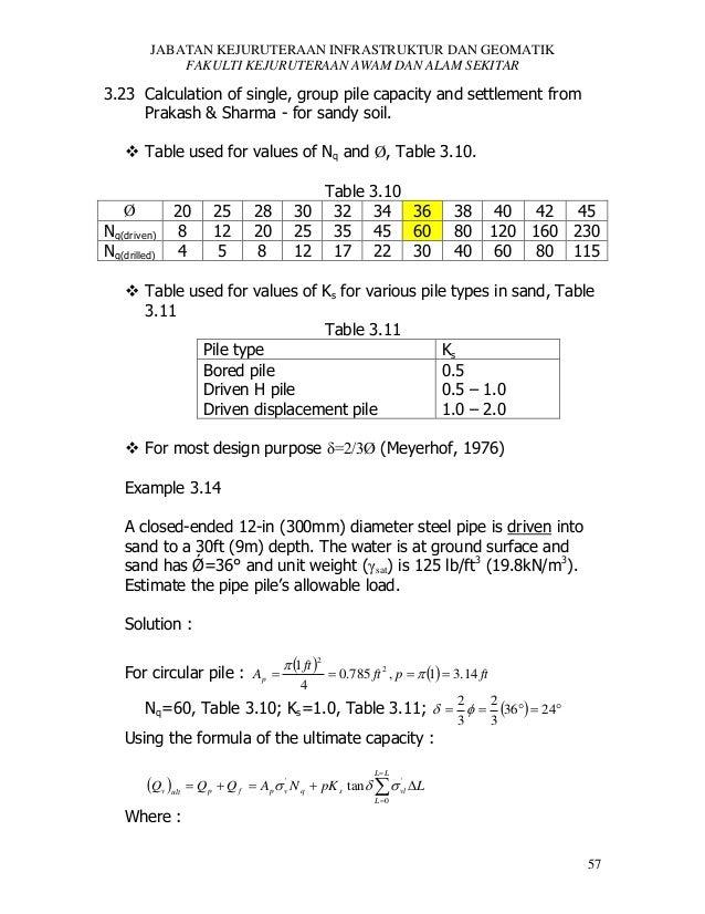 JABATAN KEJURUTERAAN INFRASTRUKTUR DAN GEOMATIK FAKULTI KEJURUTERAAN AWAM DAN ALAM SEKITAR  3.23 Calculation of single, gr...