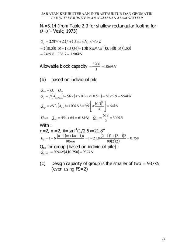 JABATAN KEJURUTERAAN INFRASTRUKTUR DAN GEOMATIK FAKULTI KEJURUTERAAN AWAM DAN ALAM SEKITAR  Nc=5.14 (from Table 2.3 for sh...