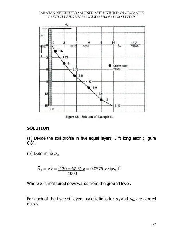 JABATAN KEJURUTERAAN INFRASTRUKTUR DAN GEOMATIK FAKULTI KEJURUTERAAN AWAM DAN ALAM SEKITAR  0.6  SOLUTION (a) Divide the s...
