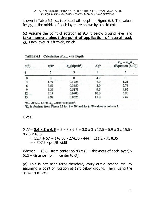 JABATAN KEJURUTERAAN INFRASTRUKTUR DAN GEOMATIK FAKULTI KEJURUTERAAN AWAM DAN ALAM SEKITAR  shown in Table 6.1. pxu is plo...