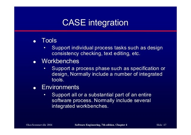 track software integrative case 2 It seems that track software ltd of the training in the use of new equipment and software about integrative case 1 agrana essays integrative case.