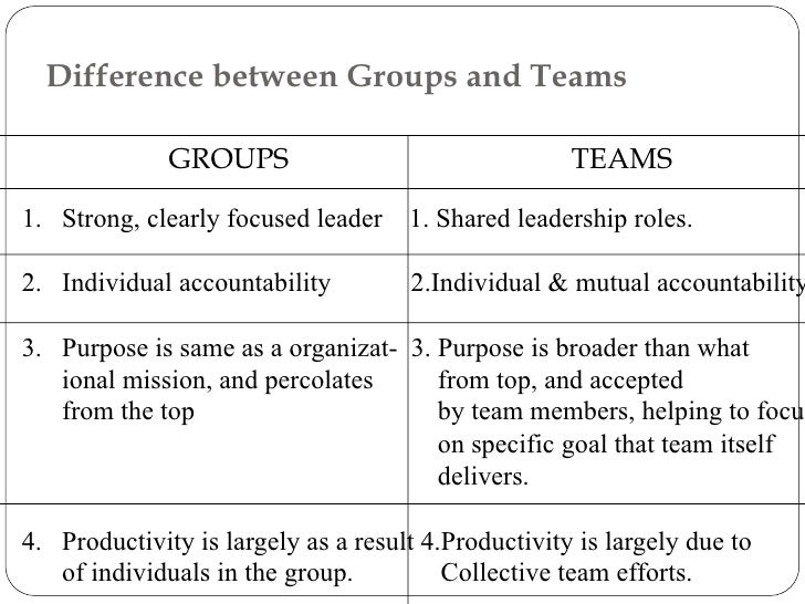 Difference Between Group And Team 103