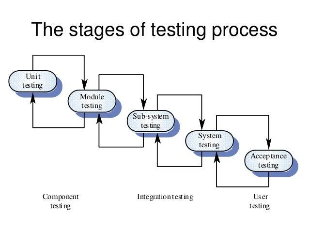 System Design Software Engineering Ppt