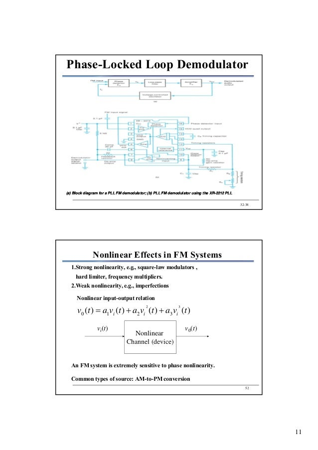 Ch4 2 _fm modulator and demodulator15