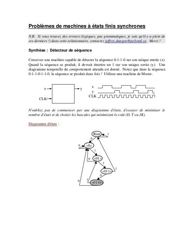 Problèmes de machines à états finis synchrones N.B. Si vous trouvez des erreurs (logiques, pas grammatiques, je sais qu'il...