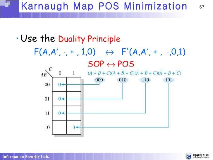 principle of duality in boolean algebra pdf