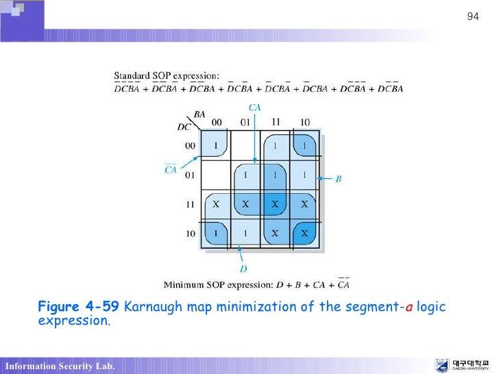 Ch4 Boolean Algebra And Logic Simplication1