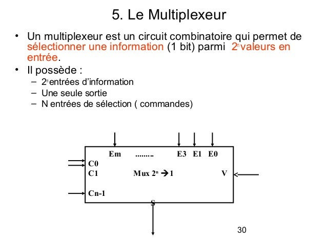 Ch4 circuitscombinatoires for Les circuit combinatoire