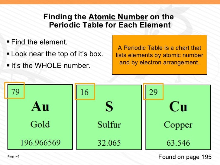 Elements isotopes and ions how atoms differ worksheet