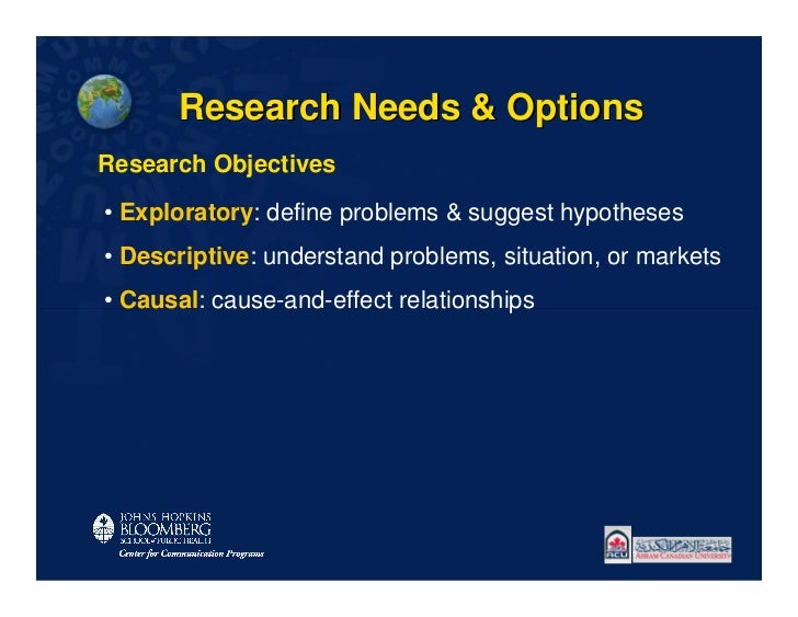 Research Needs & OptionsResearch Objectives• Exploratory: define problems & suggest hypotheses• Descriptive: understand pr...