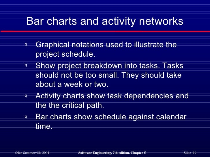 Bar charts and activity networks <ul><li>Graphical notations used to illustrate the project schedule. </li></ul><ul><li>Sh...