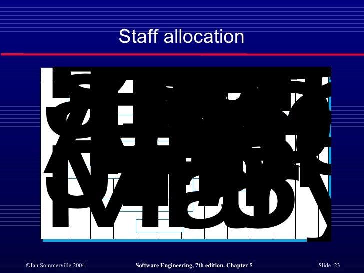 Staff allocation