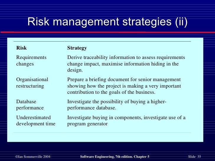 Risk management strategies (ii)