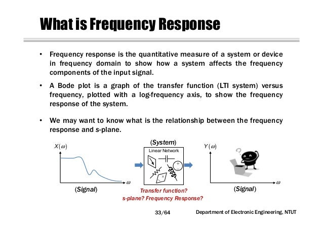 Circuit Network Analysis Chapter5 Transfer Function Frequency Re