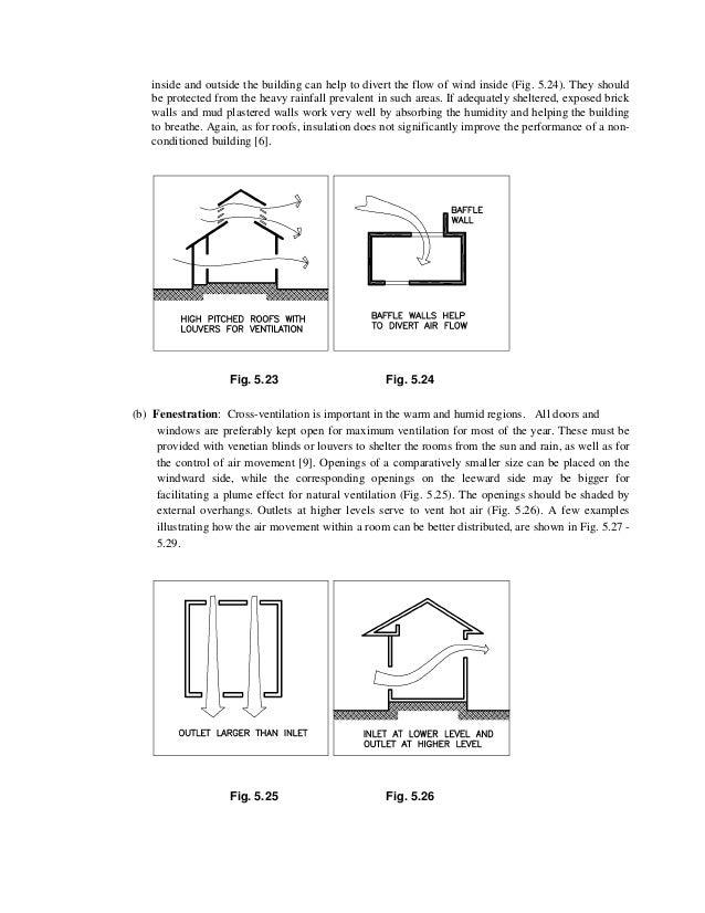 Building Orientation