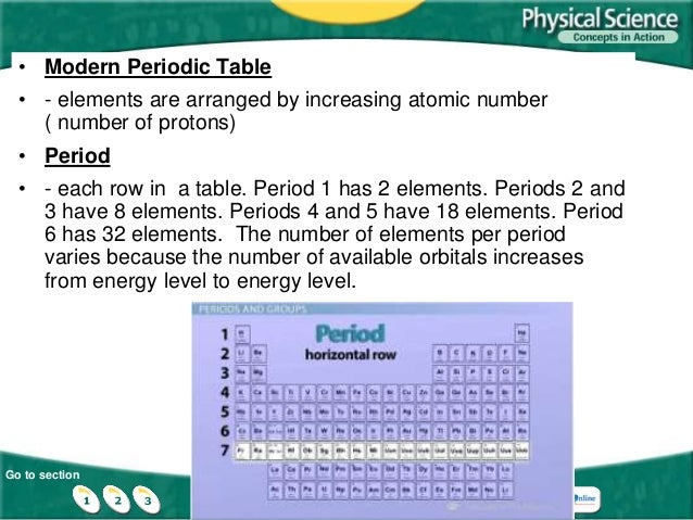 Ch 5152 organizing elements the periodic table