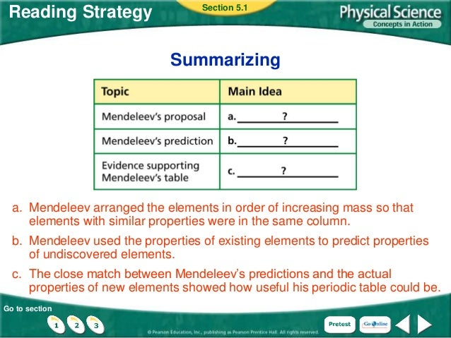Ch 5.1,5.2 organizing elements & the periodic table