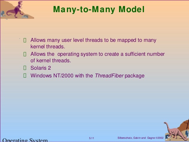Silberschatz, Galvin and Gagne ©20025.11 Many-to-Many Model Allows many user level threads to be mapped to many kernel thr...