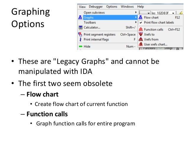 Practical Malware Analysis: Ch 5: IDA Pro
