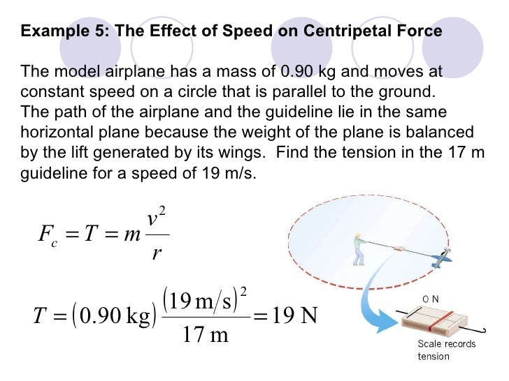 how to find weight force