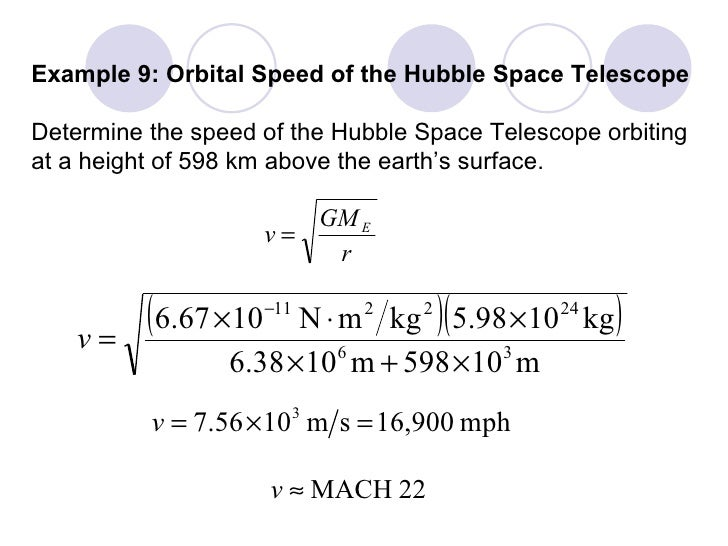 equations for the hubble telescopes - photo #33