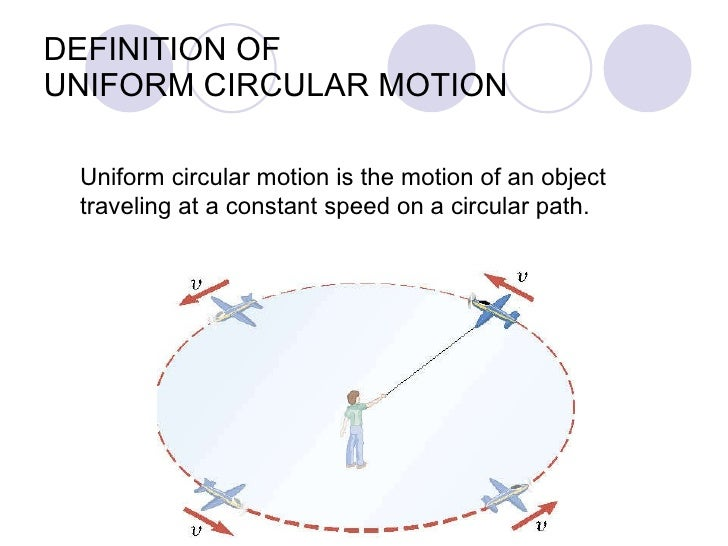 Ch 5 Uniform Circular Motion – Uniform Circular Motion Worksheet