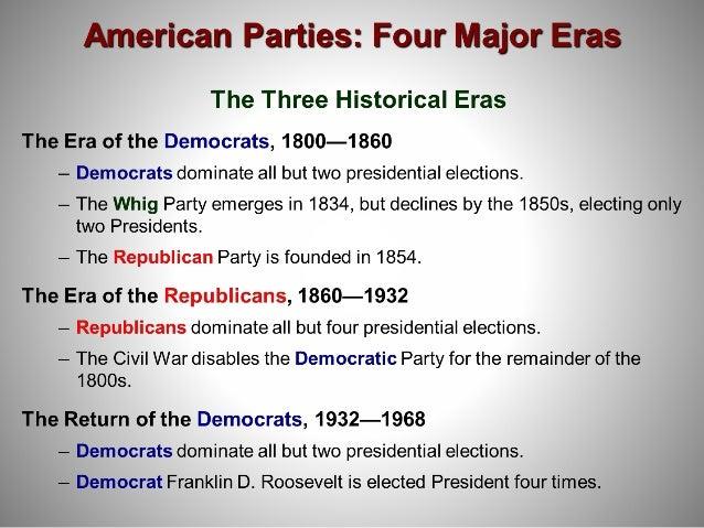 Ch 5 Political Parties