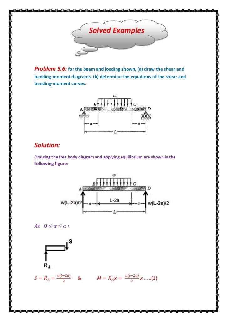 Solved ExamplesProblem 5.6: for the beam and loading shown, (a) draw the shear andbending-moment diagrams, (b) determine t...