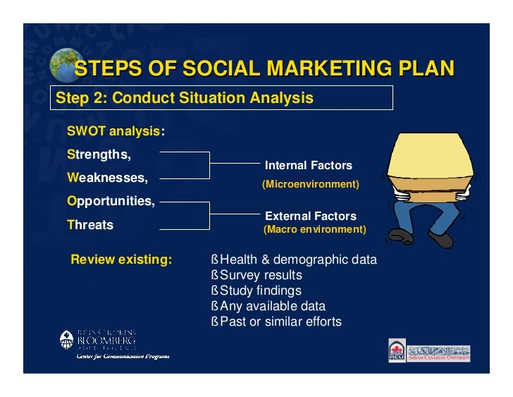 STEPS OF SOCIAL MARKETING PLANStep 2: Conduct Situation Analysis SWOT analysis: Strengths,                            Inte...