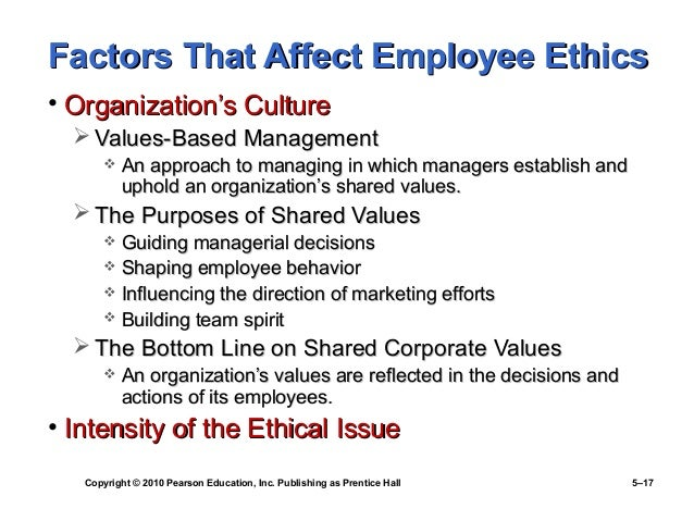 Factors That Influence Employee Performance