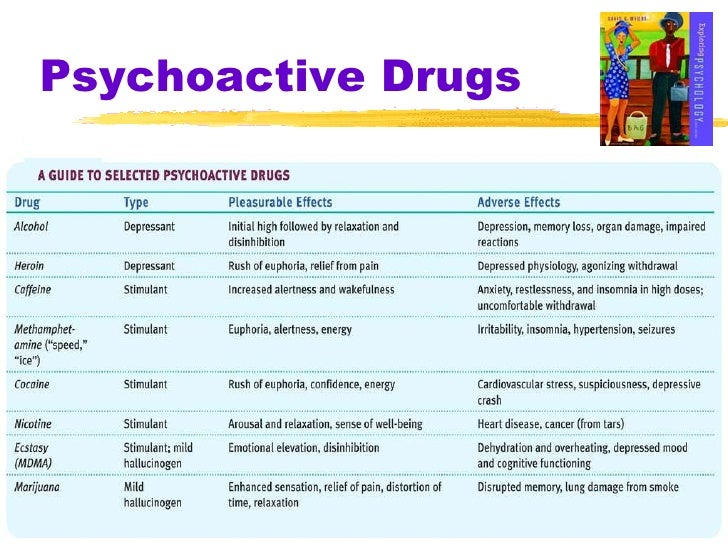 characteristics of lsd the lysergic acid diethylamide a hallucinogenic drug Lsd (street names: acid, blotter) lsd (lysergic acid diethylamide) is one of the major drugs making up the hallucinogen class lsd was discovered in 1938 and is one.