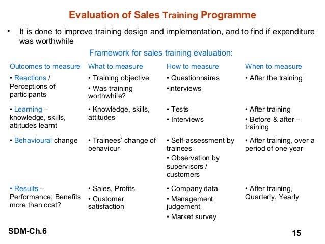 Training & Development - A vital part of HR function in Hotel Industry