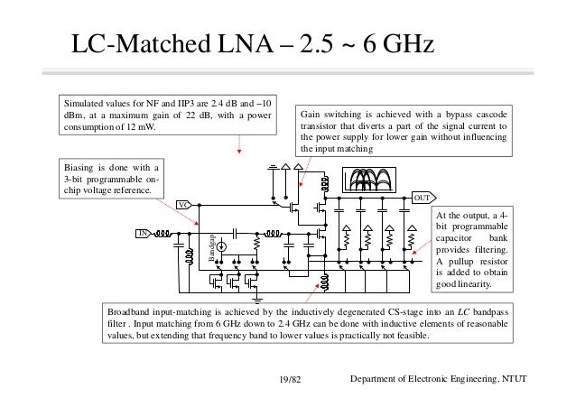 Multiband Transceivers - [Chapter 6] Multi-mode and Multi