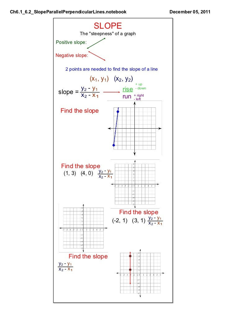 Ch 61 62 Slope of Parallel and Perpendicular Lines – Slopes of Parallel and Perpendicular Lines Worksheet