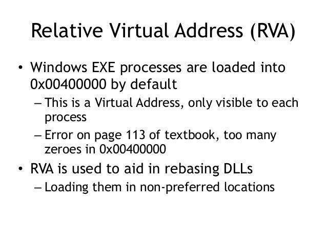 Example of VA (Virtual Address) • Link Ch 6g