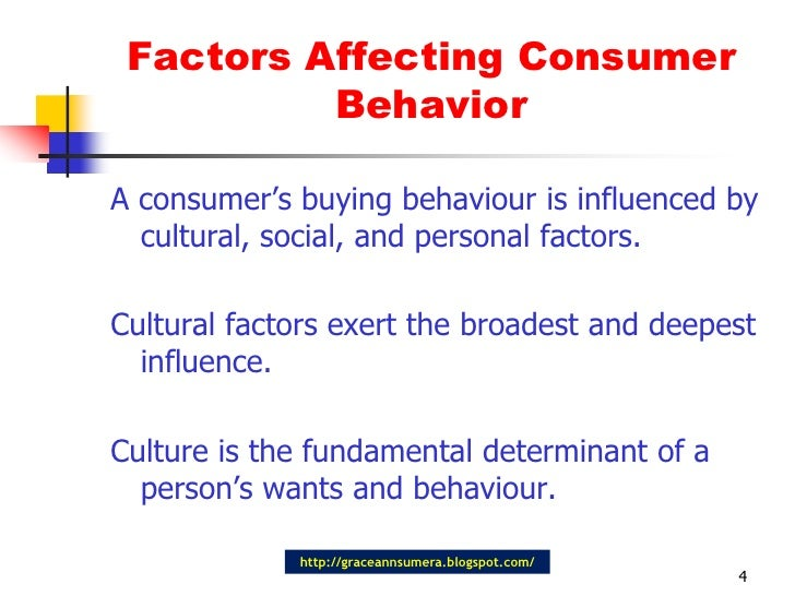 consumer behaviour notes