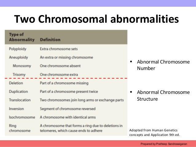 Ch6 Chromosomal Aberrations
