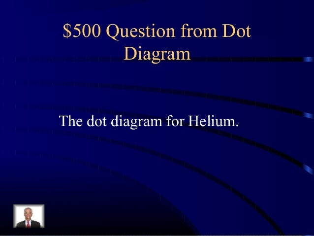 electron dot diagram helium - photo #42