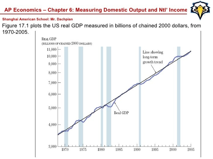 measuring gdp Gross domestic product (gdp), our core measure of prosperity, was developed  during the industrial age it struggles to account for today's.