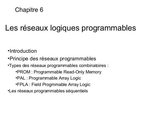 Les réseaux logiques programmables •Introduction •Principe des réseaux programmables •Types des réseaux programmables comb...
