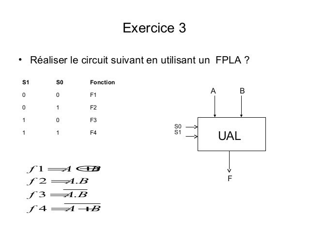 Ch6 pal fpla for Les circuit combinatoire