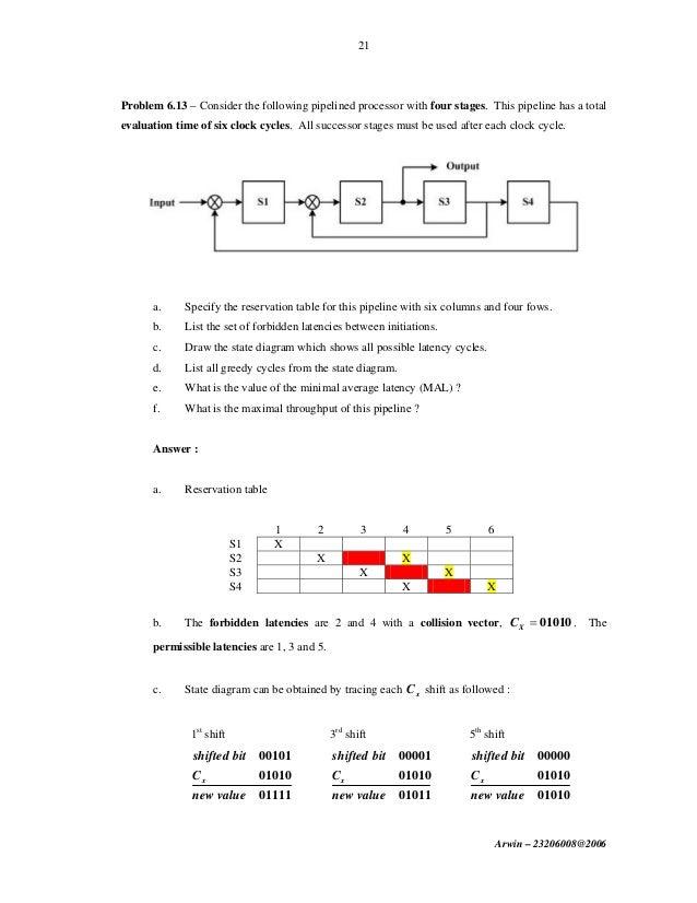 Advanced Comuter Architecture Ch6 Problem Solutions